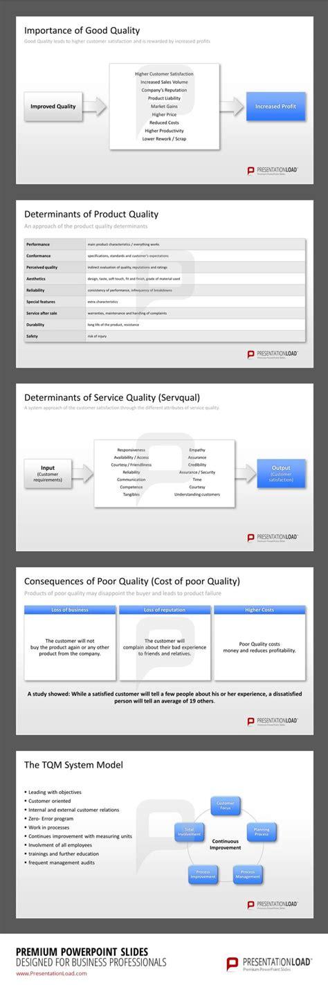 Template Vorlage Powerpoint 30 best business vorlagen images on templates
