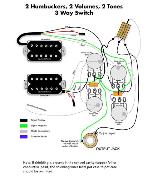 les paul axcess wiring diagram wiring diagrams