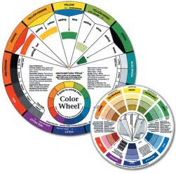 artist color wheel color wheels jerrysartarama