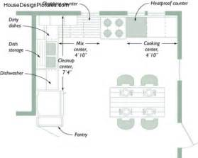 How To Plan A Kitchen Design by Small Kitchen Design Layouts Housedesignpictures Com