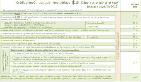 Credit Impot Formation 2015 Formulaire Calculer Cr 233 Dit D Imp 244 T 2014 Guide Pour Les D 233 Butants Vertdurable