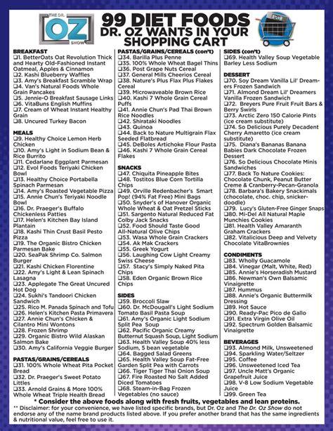 healthy fats shopping list turkish teas dr oz s 99 diet foods shopping list