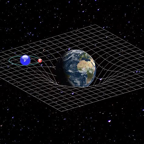 Measuring The Effect Of Gravity On Antimatter News