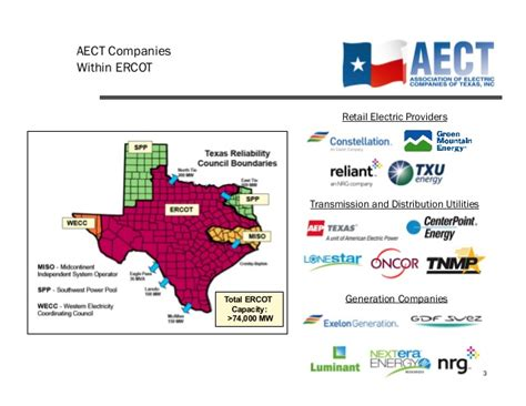 texas electric utility map the texas electric industry a history of innovation