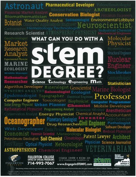 What Can You Do With A Nursing Degree And Mba by What Can You Do With A Stem Degree College Majors