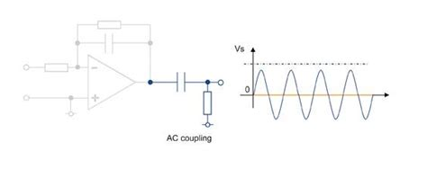integrator circuit for rogowski coil a new class of rogowski coil split current transducers altenergymag