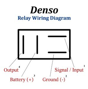 relay diagram explanation images how to guide and refrence