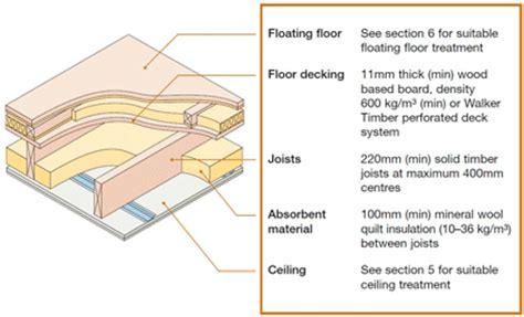 Interior Partitions e ft 2