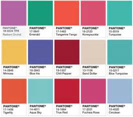 2015 pantone color of the year 10 best images of 2015 pantone color chart pantone color