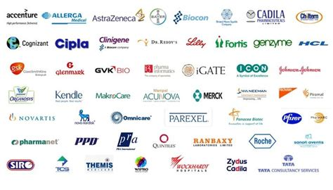 Mba In Pharmaceutical Companies In India by Friends I Am Posting A List Of Top 50 Pharma Companies In