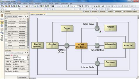 bpmn diagram mac orchestration diagram bpmn gallery how to guide and refrence