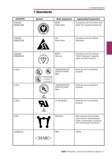 pretty iec standard electrical symbols pdf photos