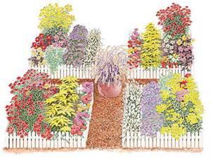 Cut Flower Garden Plan Fall Cutting Garden