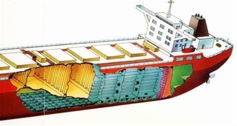design engineer jobs hull preventing oil spills alternatives to double hull ship