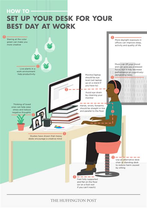 position au bureau how to set up your desk to increase productivity at work