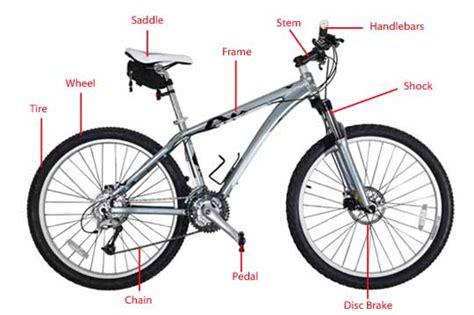 Sepeda Simple Bicycle bmx bike parts diagram