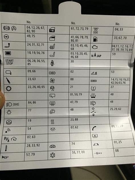 E46 Fuse Box Diagram