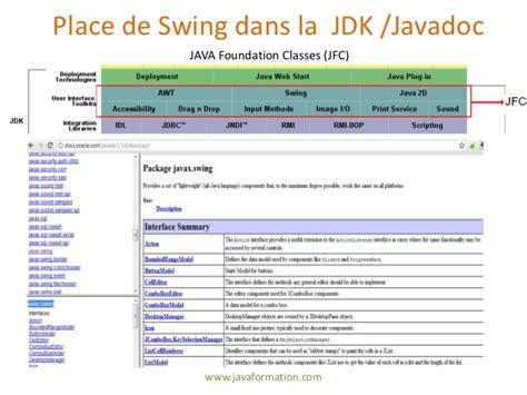 java swing toolkit formation java swing initiation 224 java swing