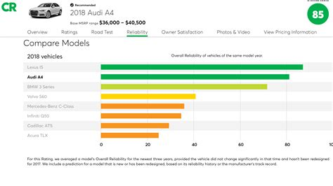 Consumer Reports Audi A4 by Consumer Reports 2018 A4 Audiworld Forums