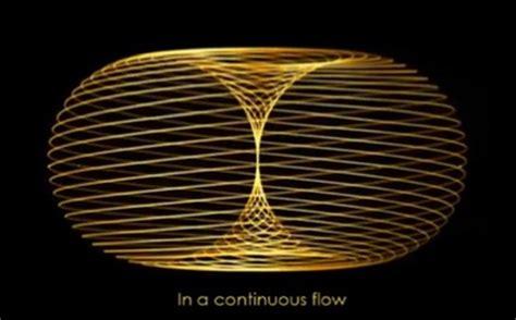 Torus Universe Pattern | torus the universal pattern video alchemy