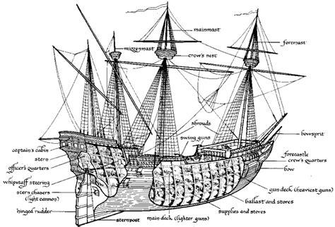 diagram of pirate ship my vision help boat design forums