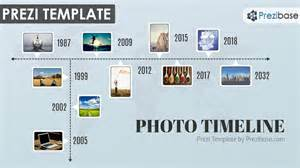 timeline book report examples photo timeline prezi template prezibase timeline book report examples training4thefuture x fc2 com
