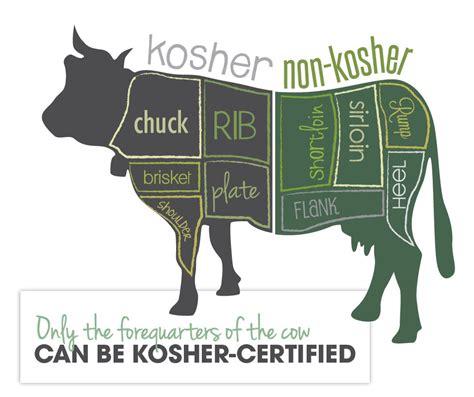preparing your restaurant s menu to go kosher tundra restaurant supply