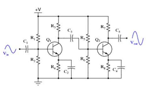 bipolar transistor uses applications of bipolar junction transistor or bjt history of bjt electrical4u