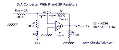 digital to analog converter integrated circuit digital to analog converters d a d to a converter circuit