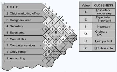pengertian layout atau tata letak toko tugas dan catatan perkuliahan strategi tata letak