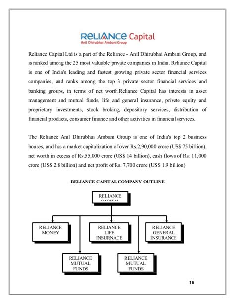 Project On Financial Management For Mba by Portfolio Management System Project For Mba Finance