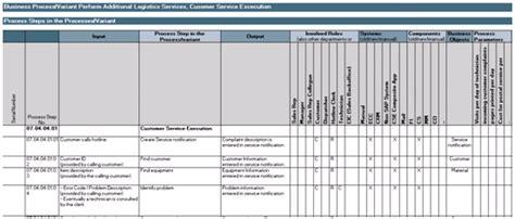 design concept description exle process modeling notations sap modeling handbook