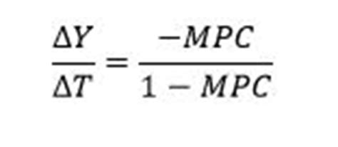 Credit Multiplier Formula Multiplier Effect Definition Calculation And Types Economics Tutorials