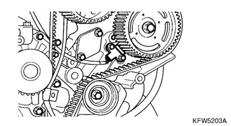 P0335 Kia Sorento Kia Sedona Crankshaft Sensor Location Get Free Image