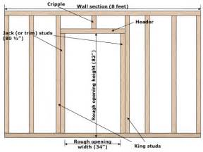How To Frame Interior Door Image Result For Http Www Finishabasement Construction Images Door Opening