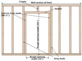 Prehung Interior Door Sizes Exterior Door Opening Quotes