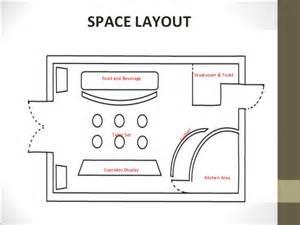 Catering Kitchen Design Ideas sample business plan presentation