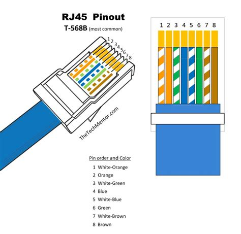 rj45 color order easy rj45 wiring with rj45 pinout diagram steps and