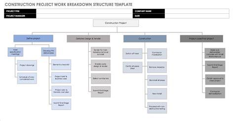 Free Work Breakdown Structure Templates Smartsheet Wbs Powerpoint Template