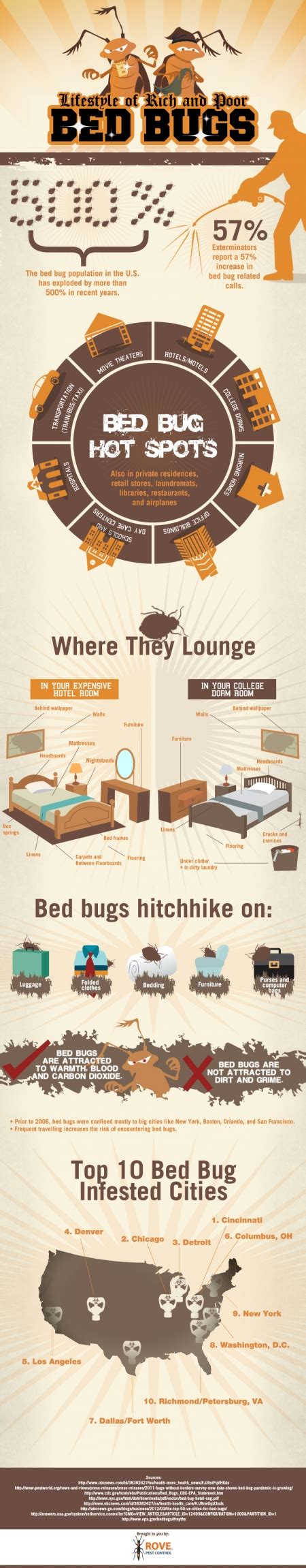 bed bugs movie theater bed bug alert how are bed bugs getting into homes nest