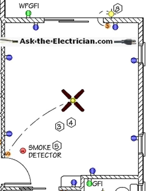 bedroom electrical wiring