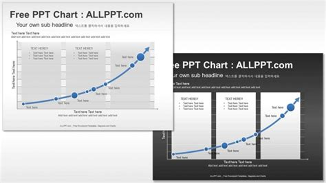 templates powerpoint economics economic growth ppt charts download free daily updates