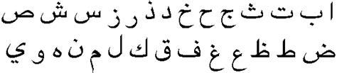 lettere alfabeto arabo il di simona giorgino l alfabeto arabo seconda lezione