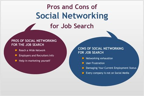 Social Network Search Pros And Cons Of Social Networking For Search Jobcluster