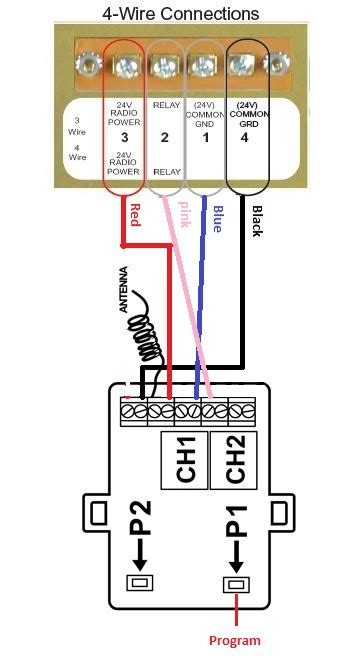 gate opener wiring diagram wiring diagram