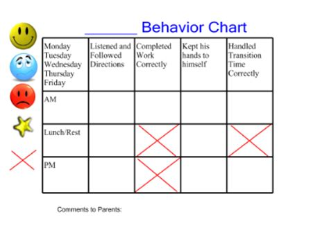 behavior charts for preschoolers template cognitivebehavioraltherapy special education in practice