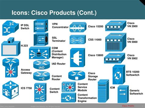 Cisco Powerpoint Template Images Templates Exle Free Cisco Powerpoint Template
