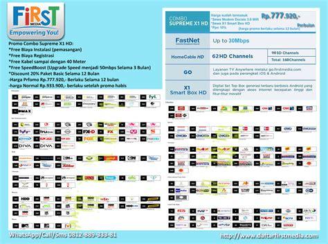 Wifi Media Perbulan pasang media 0813 1977 8964