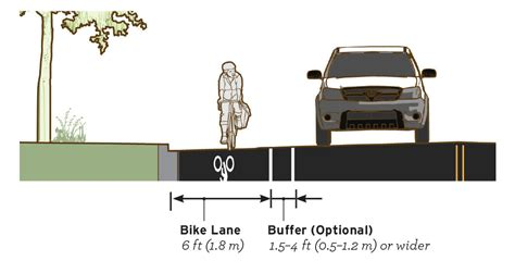 in a wide lane ride 3 or 4 feet to the right of cars 5 bike lane rural design guide