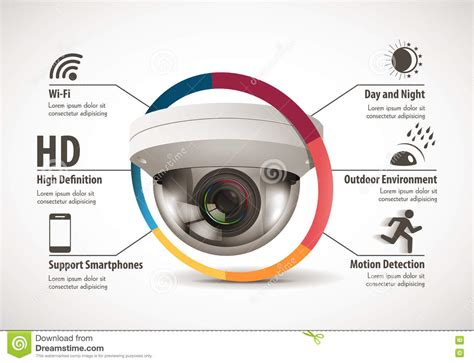 cctv concept device features stock vector image